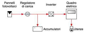 impianti_fotovoltaici_clip_image009