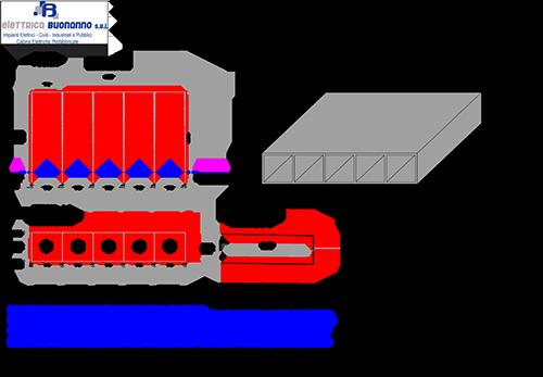 BATTERIA-DI-LOCULI-A-FORNETTO-MULTIPLI-DI-5